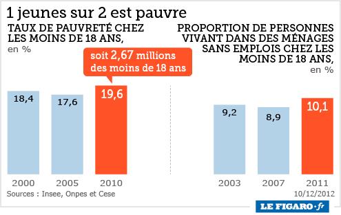 201250_france_pauvrete_jeunes